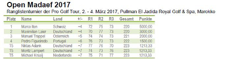 Pro Golf Tour - Open Madaef 2017